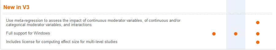 Comprehensive MetaAnalysis 3 Pro (CMA) 統計分析軟體-1.png