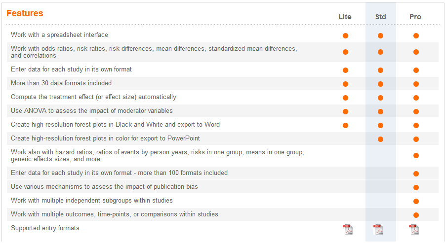 Comprehensive MetaAnalysis 3 Pro (CMA) 統計分析軟體.png